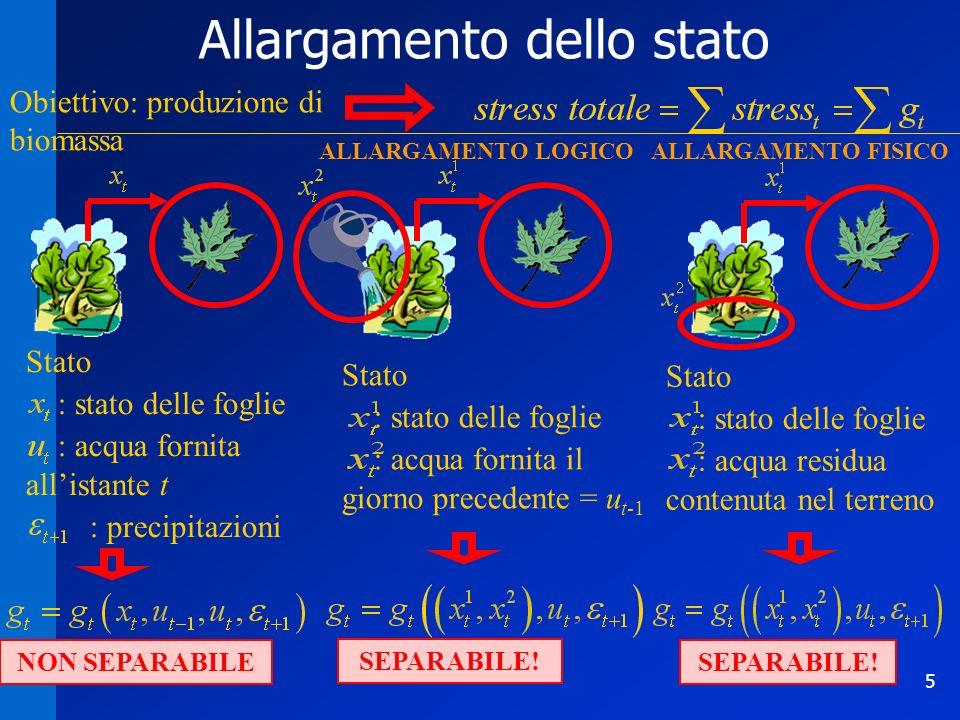 5 Allargamento dello stato Obiettivo: produzione di biomassa Stato : stato delle foglie : acqua residua contenuta nel terreno NON SEPARABILE ALLARGAME