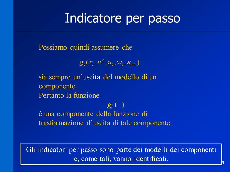 9 Indicatore per passo Possiamo quindi assumere che sia sempre unuscita del modello di un componente. Pertanto la funzione g t (. ) è una componente d