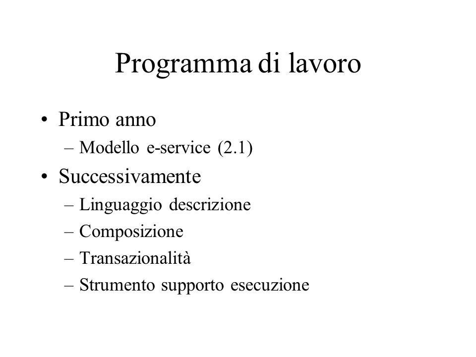 Programma di lavoro Primo anno –Modello e-service (2.1) Successivamente –Linguaggio descrizione –Composizione –Transazionalità –Strumento supporto esecuzione