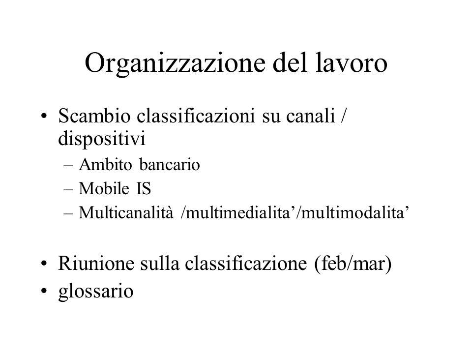 Organizzazione del lavoro Scambio classificazioni su canali / dispositivi –Ambito bancario –Mobile IS –Multicanalità /multimedialita/multimodalita Riunione sulla classificazione (feb/mar) glossario