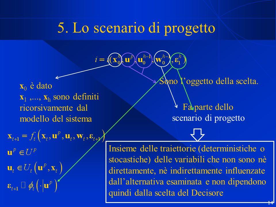 14 5. Lo scenario di progetto Sono loggetto della scelta.