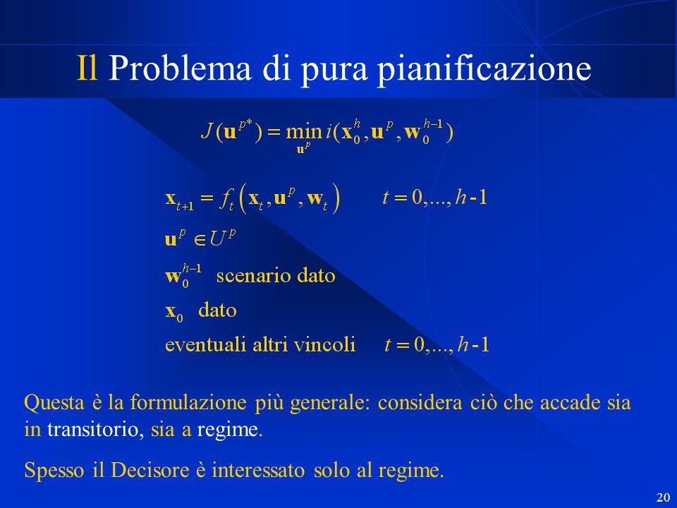 20 Il Problema di pura pianificazione Questa è la formulazione più generale: considera ciò che accade sia in transitorio, sia a regime.