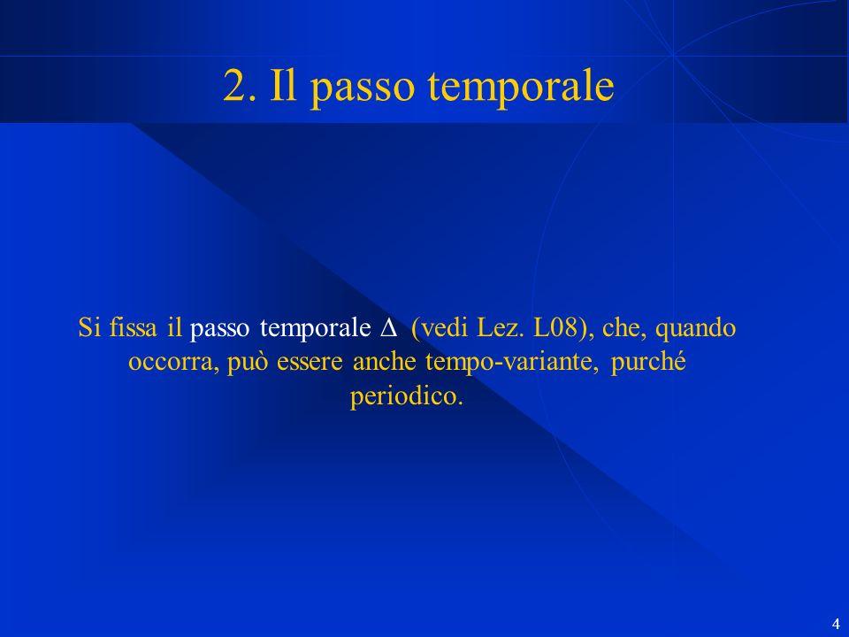 4 2.Il passo temporale Si fissa il passo temporale (vedi Lez.
