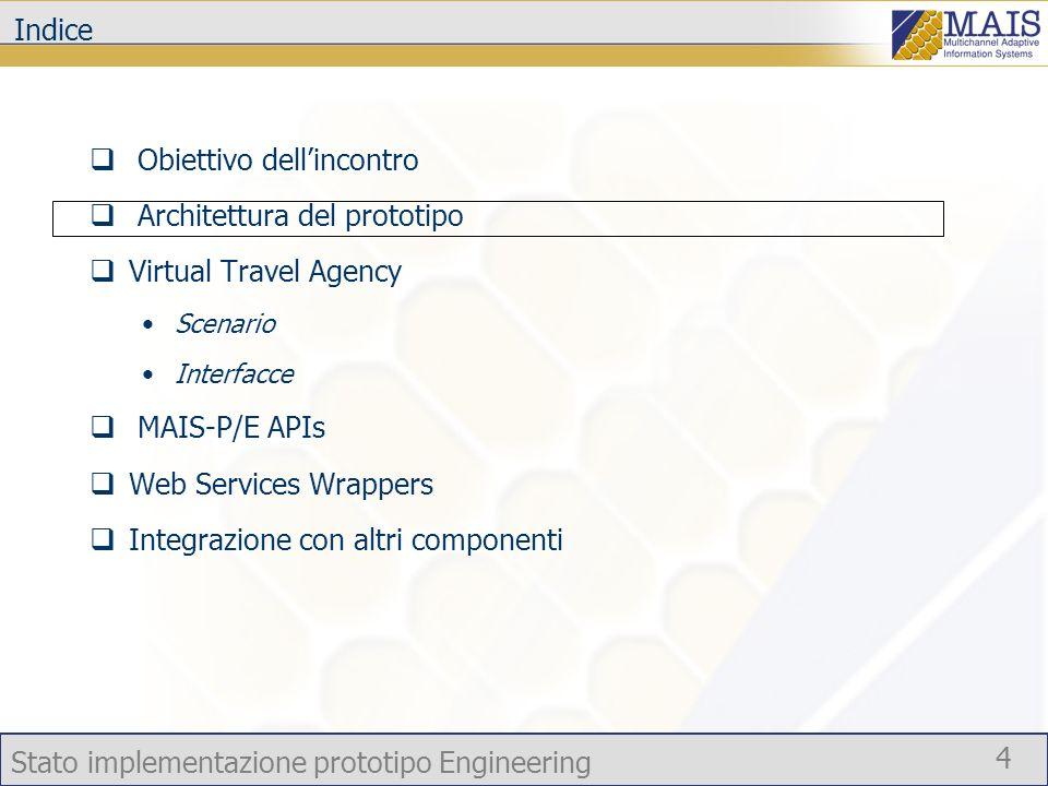 Stato implementazione prototipo Engineering 4 Indice Obiettivo dellincontro Architettura del prototipo Virtual Travel Agency Scenario Interfacce MAIS-P/E APIs Web Services Wrappers Integrazione con altri componenti