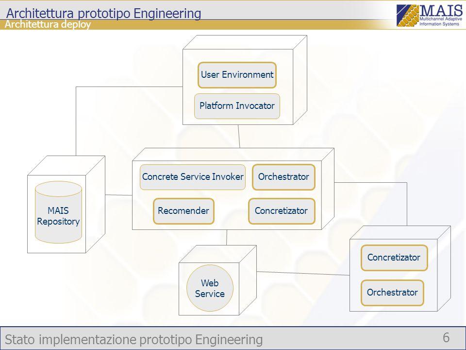 Stato implementazione prototipo Engineering 17 Applicazione VTA