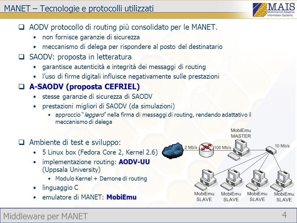 Middleware per MANET 4 MANET – Tecnologie e protocolli utilizzati AODV protocollo di routing più consolidato per le MANET. non fornisce garanzie di si