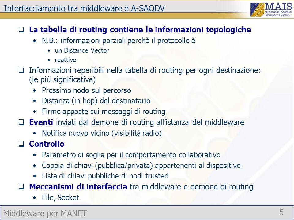 Middleware per MANET 5 Interfacciamento tra middleware e A-SAODV La tabella di routing contiene le informazioni topologiche N.B.: informazioni parzial