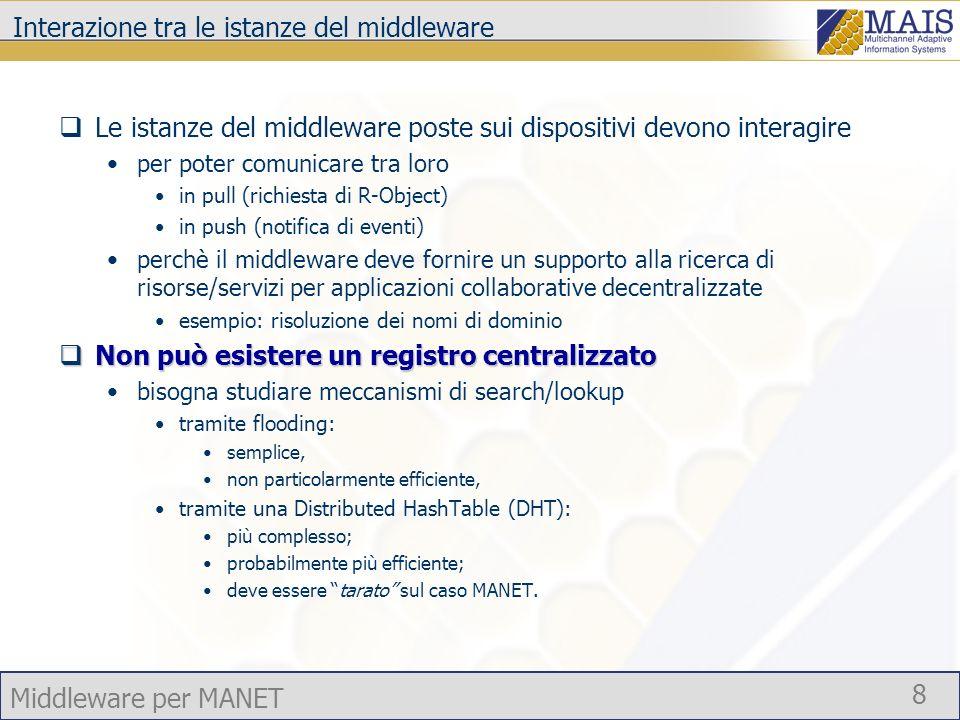 Middleware per MANET 8 Interazione tra le istanze del middleware Le istanze del middleware poste sui dispositivi devono interagire per poter comunicar