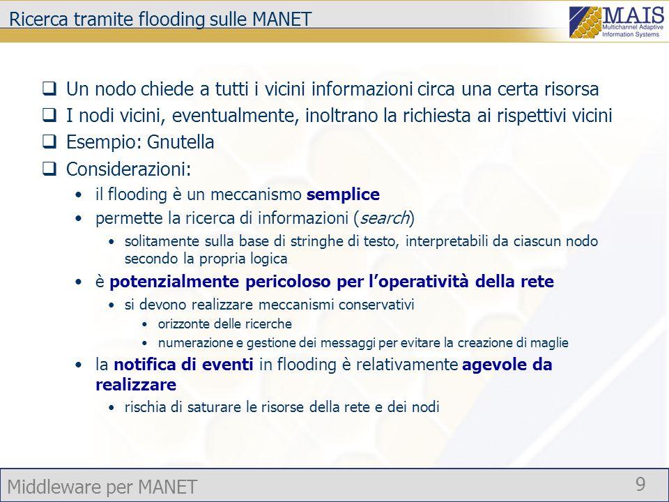 Middleware per MANET 9 Ricerca tramite flooding sulle MANET Un nodo chiede a tutti i vicini informazioni circa una certa risorsa I nodi vicini, eventu