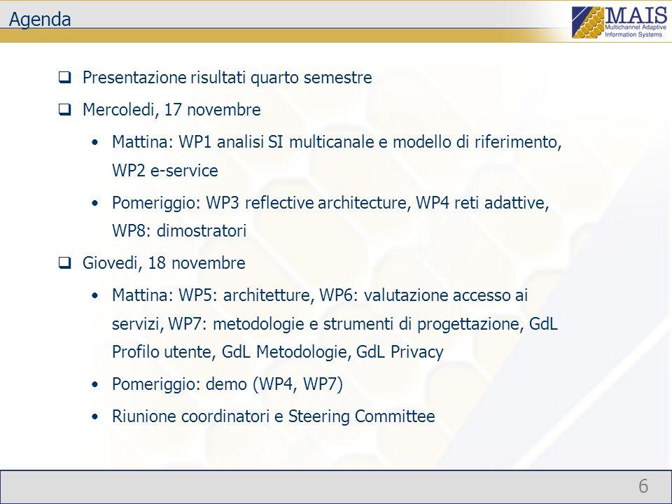 6 Agenda Presentazione risultati quarto semestre Mercoledi, 17 novembre Mattina: WP1 analisi SI multicanale e modello di riferimento, WP2 e-service Po