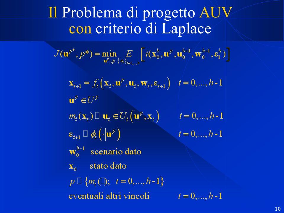 10 Il Problema di progetto AUV con criterio di Laplace