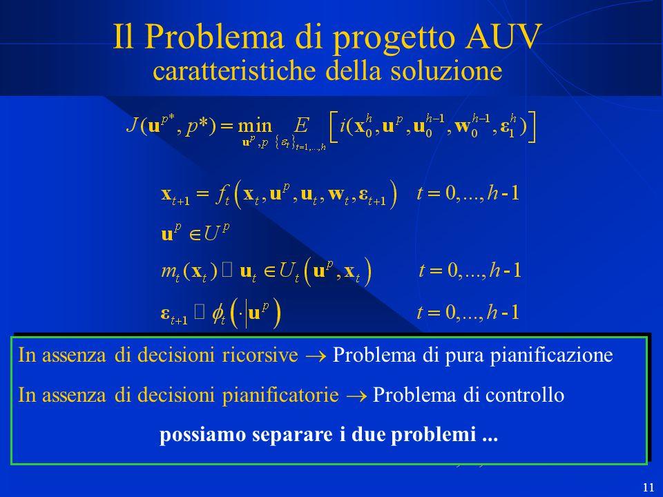 11 Il Problema di progetto AUV caratteristiche della soluzione In assenza di decisioni ricorsive Problema di pura pianificazione In assenza di decisioni pianificatorie Problema di controllo possiamo separare i due problemi...