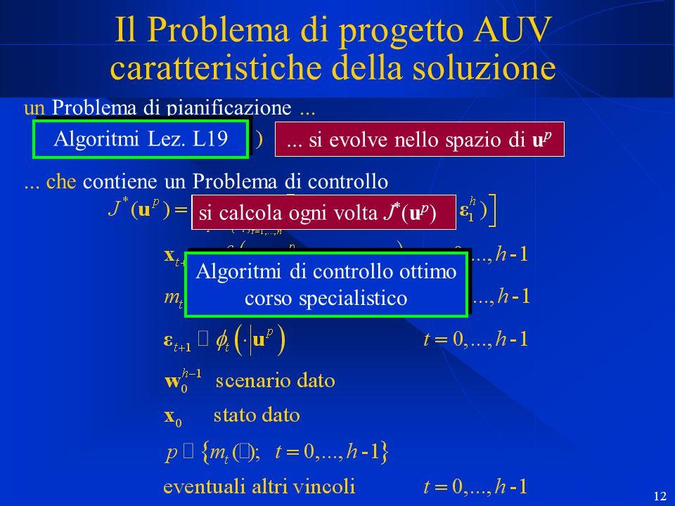 12 Il Problema di progetto AUV caratteristiche della soluzione un Problema di pianificazione......