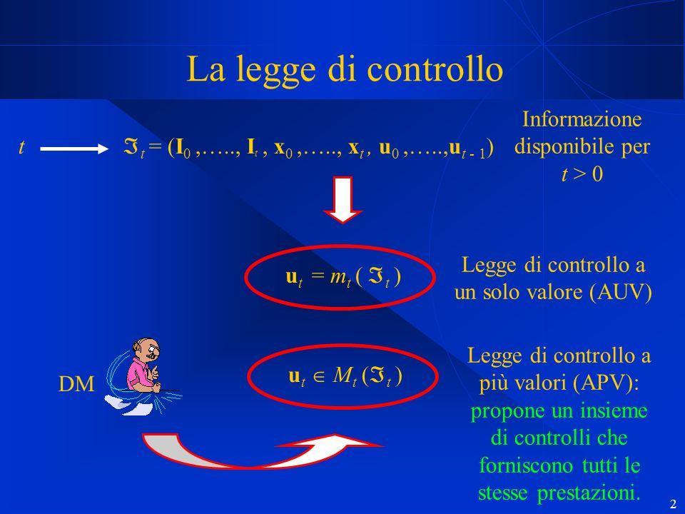 2 La legge di controllo t t = (I 0,….., I t, x 0,….., x t, u 0,…..,u t - 1 ) Informazione disponibile per t > 0 Legge di controllo a un solo valore (AUV) DM u t M t ( t )u t = m t ( t ) Legge di controllo a più valori (APV): propone un insieme di controlli che forniscono tutti le stesse prestazioni.