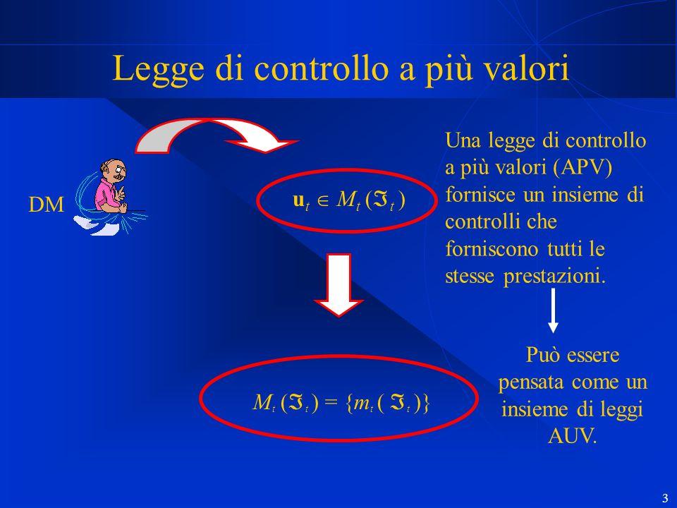 3 Legge di controllo a più valori Una legge di controllo a più valori (APV) fornisce un insieme di controlli che forniscono tutti le stesse prestazioni.