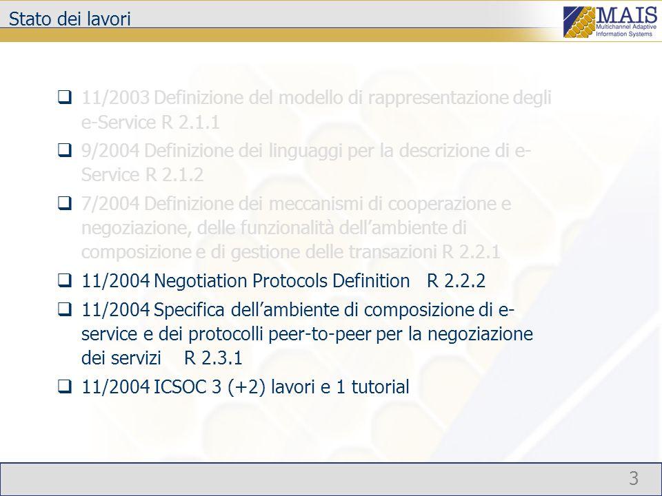 3 Stato dei lavori 11/2003 Definizione del modello di rappresentazione degli e-Service R 2.1.1 9/2004 Definizione dei linguaggi per la descrizione di e- Service R 2.1.2 7/2004 Definizione dei meccanismi di cooperazione e negoziazione, delle funzionalità dellambiente di composizione e di gestione delle transazioni R 2.2.1 11/2004 Negotiation Protocols Definition R 2.2.2 11/2004 Specifica dellambiente di composizione di e- service e dei protocolli peer-to-peer per la negoziazione dei servizi R 2.3.1 11/2004 ICSOC 3 (+2) lavori e 1 tutorial
