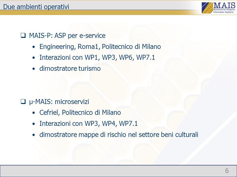 6 Due ambienti operativi MAIS-P: ASP per e-service Engineering, Roma1, Politecnico di Milano Interazioni con WP1, WP3, WP6, WP7.1 dimostratore turismo µ-MAIS: microservizi Cefriel, Politecnico di Milano Interazioni con WP3, WP4, WP7.1 dimostratore mappe di rischio nel settore beni culturali
