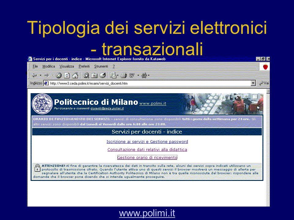 Tipologia dei servizi elettronici - transazionali www.polimi.it