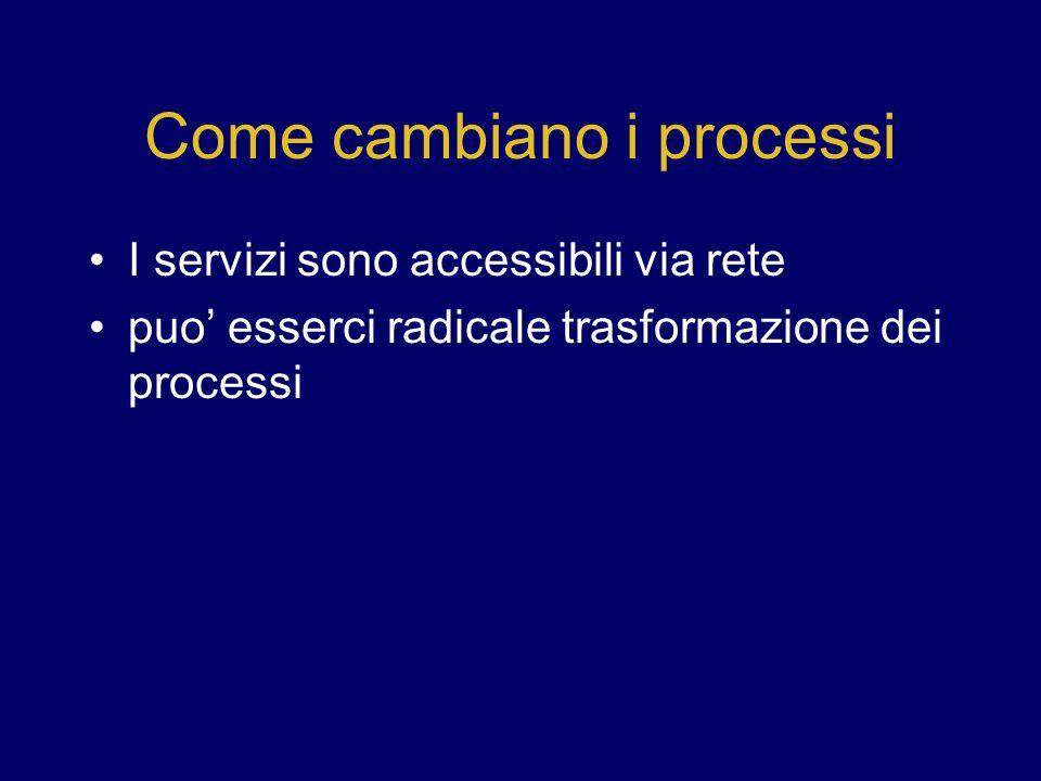 Come cambiano i processi I servizi sono accessibili via rete puo esserci radicale trasformazione dei processi