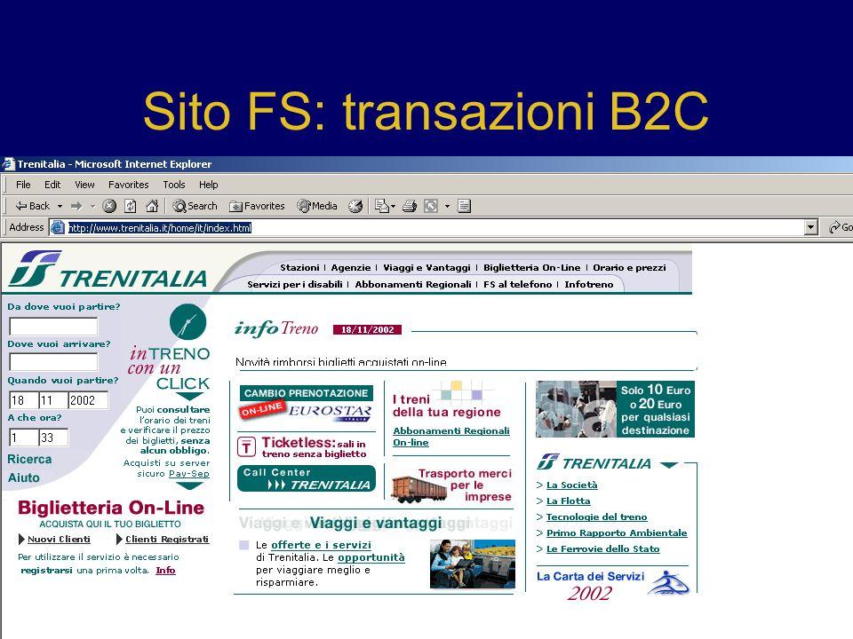 Sito FS: transazioni B2C