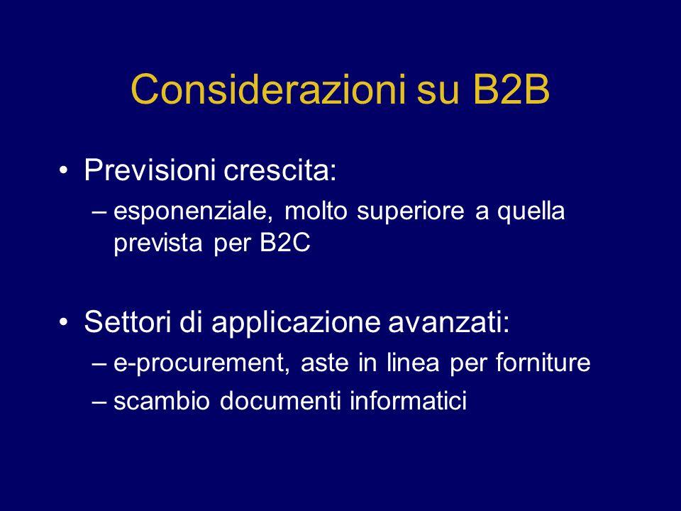 Considerazioni su B2B Previsioni crescita: –esponenziale, molto superiore a quella prevista per B2C Settori di applicazione avanzati: –e-procurement, aste in linea per forniture –scambio documenti informatici