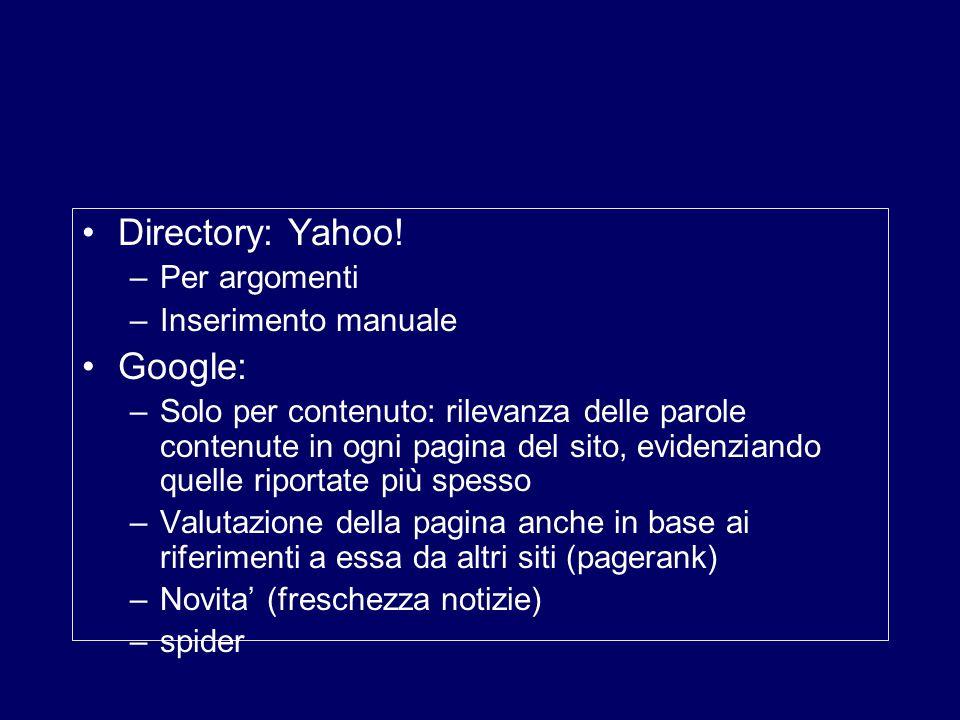 Directory: Yahoo.