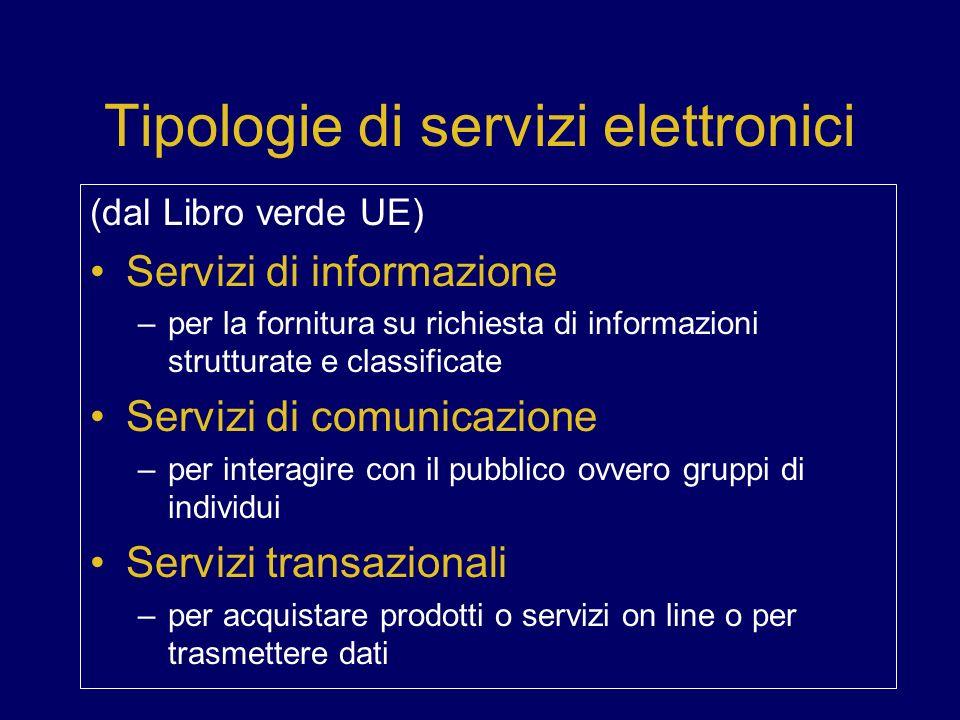 Tipologie di servizi elettronici (dal Libro verde UE) Servizi di informazione –per la fornitura su richiesta di informazioni strutturate e classificate Servizi di comunicazione –per interagire con il pubblico ovvero gruppi di individui Servizi transazionali –per acquistare prodotti o servizi on line o per trasmettere dati