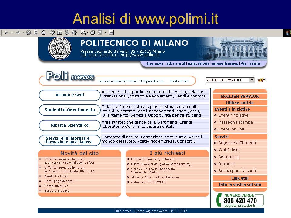 Analisi di www.polimi.it