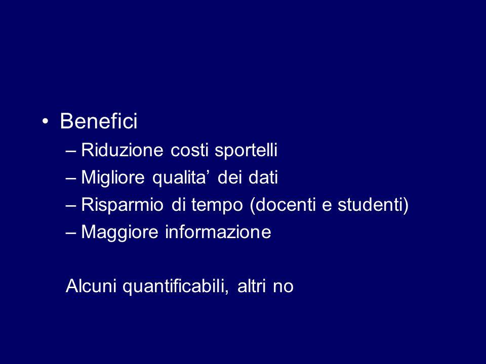 Benefici –Riduzione costi sportelli –Migliore qualita dei dati –Risparmio di tempo (docenti e studenti) –Maggiore informazione Alcuni quantificabili, altri no