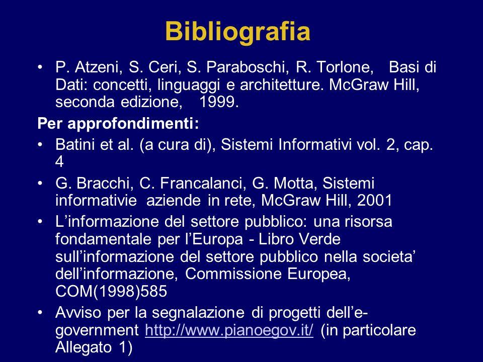 Bibliografia P. Atzeni, S. Ceri, S. Paraboschi, R.