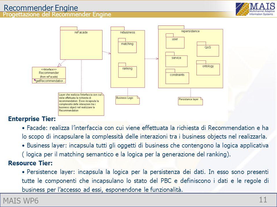 MAIS WP6 11 Recommender Engine Enterprise Tier: Facade: realizza linterfaccia con cui viene effettuata la richiesta di Recommendation e ha lo scopo di incapsulare la complessità delle interazioni tra i business objects nel realizzarla.