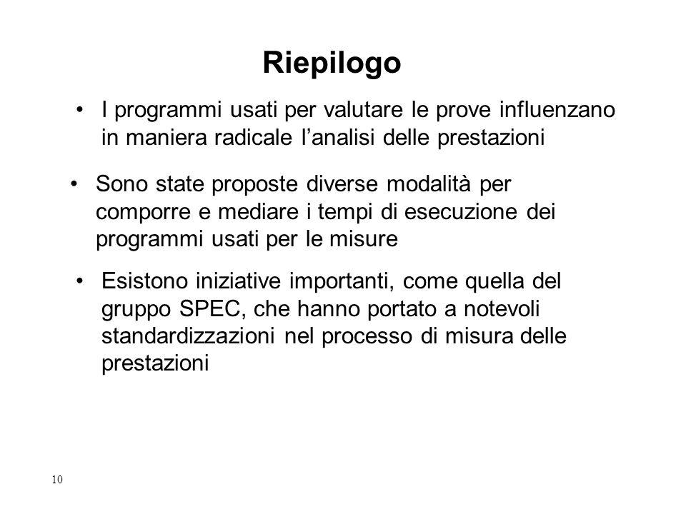 10 Riepilogo I programmi usati per valutare le prove influenzano in maniera radicale lanalisi delle prestazioni Sono state proposte diverse modalità p