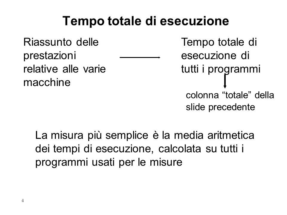 4 Tempo totale di esecuzione Riassunto delle prestazioni relative alle varie macchine Tempo totale di esecuzione di tutti i programmi colonna totale della slide precedente La misura più semplice è la media aritmetica dei tempi di esecuzione, calcolata su tutti i programmi usati per le misure