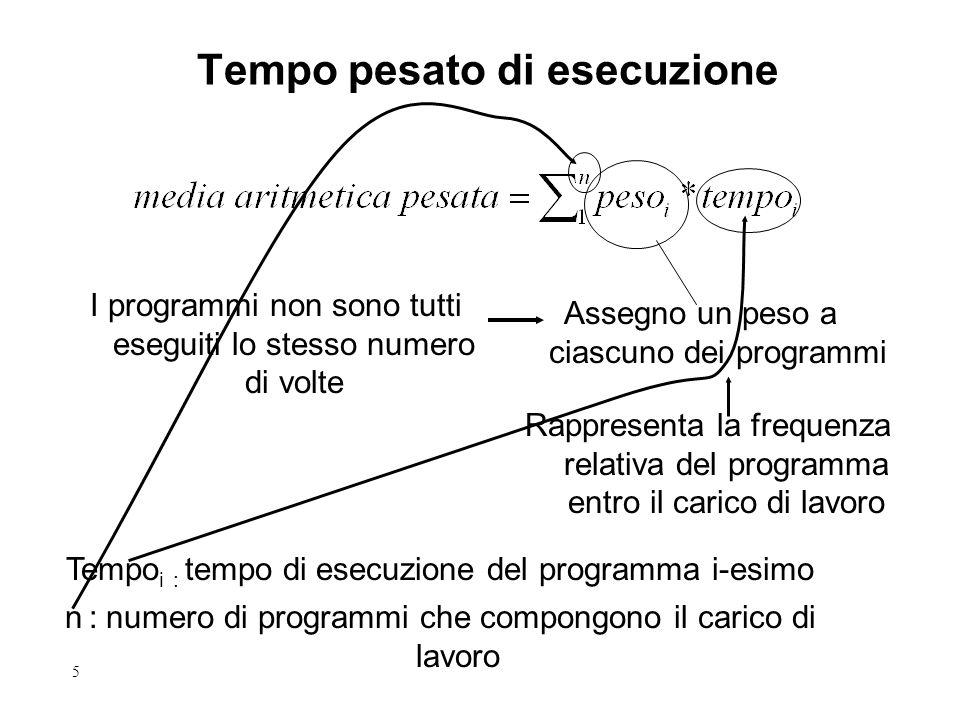 5 Tempo pesato di esecuzione I programmi non sono tutti eseguiti lo stesso numero di volte Assegno un peso a ciascuno dei programmi Rappresenta la frequenza relativa del programma entro il carico di lavoro Tempo i : tempo di esecuzione del programma i-esimo n : numero di programmi che compongono il carico di lavoro