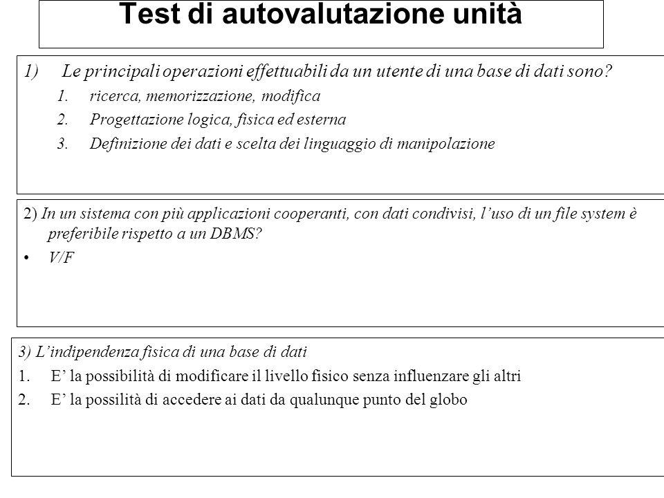 Test di autovalutazione unità 1)Le principali operazioni effettuabili da un utente di una base di dati sono? 1.ricerca, memorizzazione, modifica 2.Pro