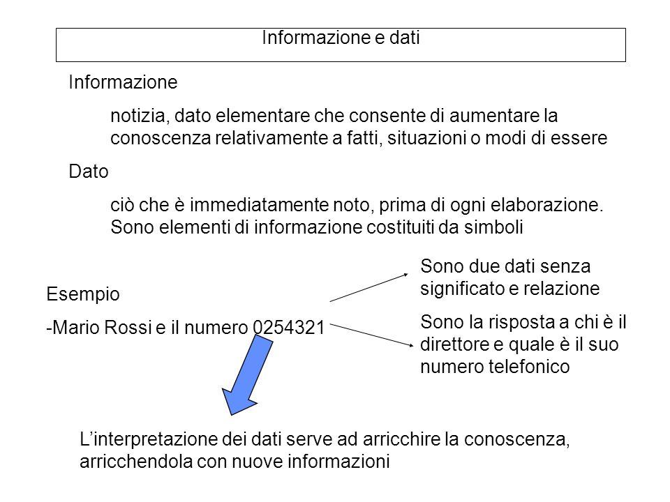 Informazione e dati Informazione notizia, dato elementare che consente di aumentare la conoscenza relativamente a fatti, situazioni o modi di essere D