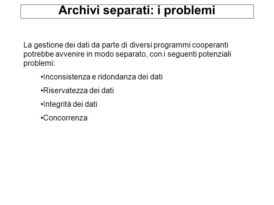 Archivi separati: i problemi La gestione dei dati da parte di diversi programmi cooperanti potrebbe avvenire in modo separato, con i seguenti potenziali problemi: Inconsistenza e ridondanza dei dati Riservatezza dei dati Integrità dei dati Concorrenza