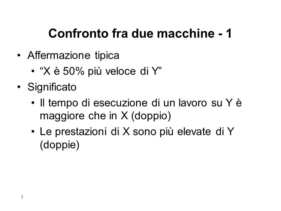 5 Affermazione tipica X è 50% più veloce di Y Significato Il tempo di esecuzione di un lavoro su Y è maggiore che in X (doppio) Le prestazioni di X sono più elevate di Y (doppie) Confronto fra due macchine - 1