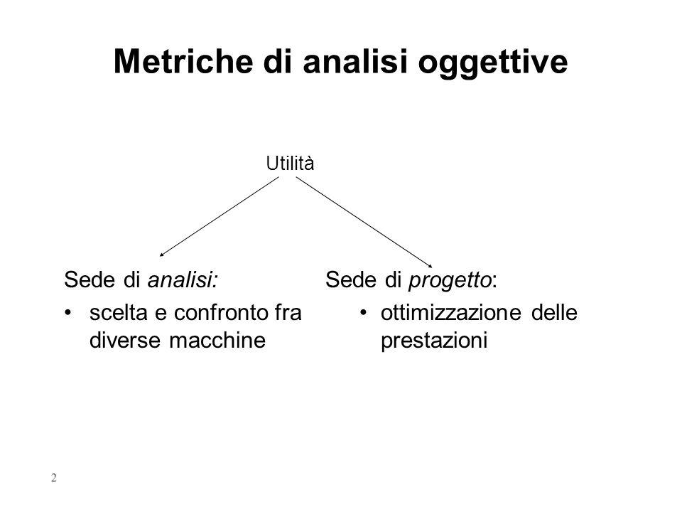 2 Metriche di analisi oggettive Sede di analisi: scelta e confronto fra diverse macchine Sede di progetto: ottimizzazione delle prestazioni Utilità