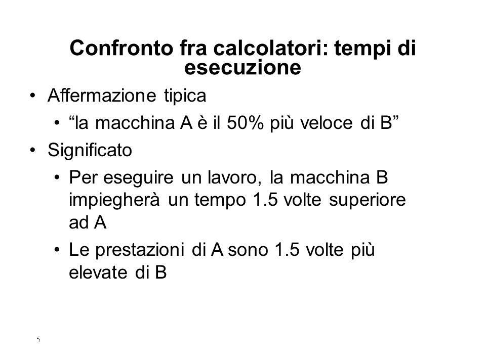 5 Affermazione tipica la macchina A è il 50% più veloce di B Significato Per eseguire un lavoro, la macchina B impiegherà un tempo 1.5 volte superiore ad A Le prestazioni di A sono 1.5 volte più elevate di B Confronto fra calcolatori: tempi di esecuzione