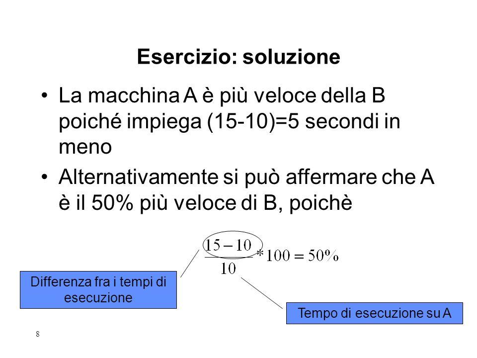 8 La macchina A è più veloce della B poiché impiega (15-10)=5 secondi in meno Alternativamente si può affermare che A è il 50% più veloce di B, poichè Esercizio: soluzione Tempo di esecuzione su A Differenza fra i tempi di esecuzione