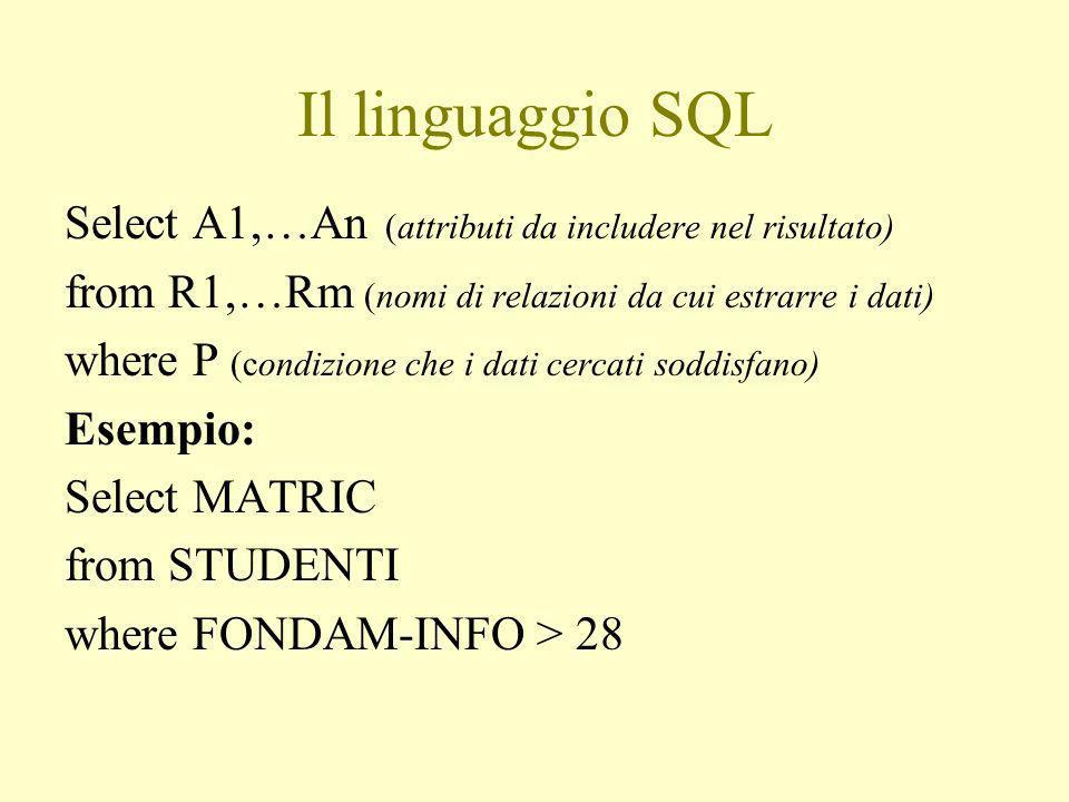 Il linguaggio SQL Select A1,…An (attributi da includere nel risultato) from R1,…Rm (nomi di relazioni da cui estrarre i dati) where P (condizione che i dati cercati soddisfano) Esempio: Select MATRIC from STUDENTI where FONDAM-INFO > 28