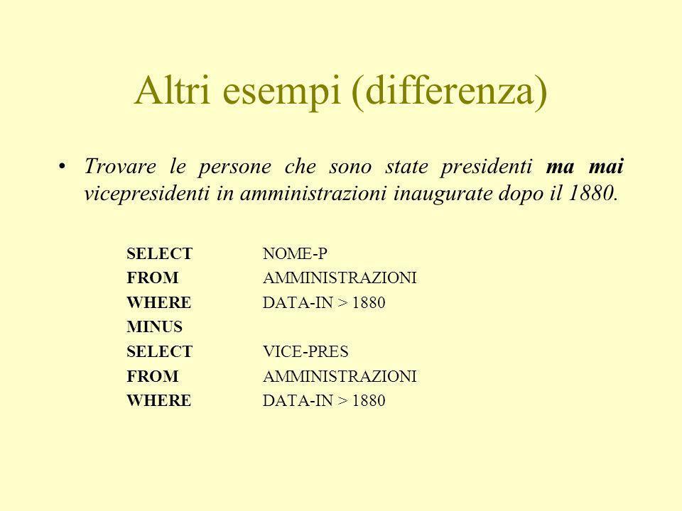 Altri esempi (differenza) Trovare le persone che sono state presidenti ma mai vicepresidenti in amministrazioni inaugurate dopo il 1880.