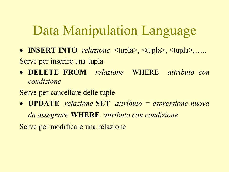 Data Manipulation Language INSERT INTO relazione,,,….. Serve per inserire una tupla DELETE FROM relazione WHERE attributo con condizione Serve per can