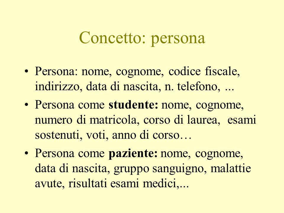 Concetto: persona Persona: nome, cognome, codice fiscale, indirizzo, data di nascita, n.