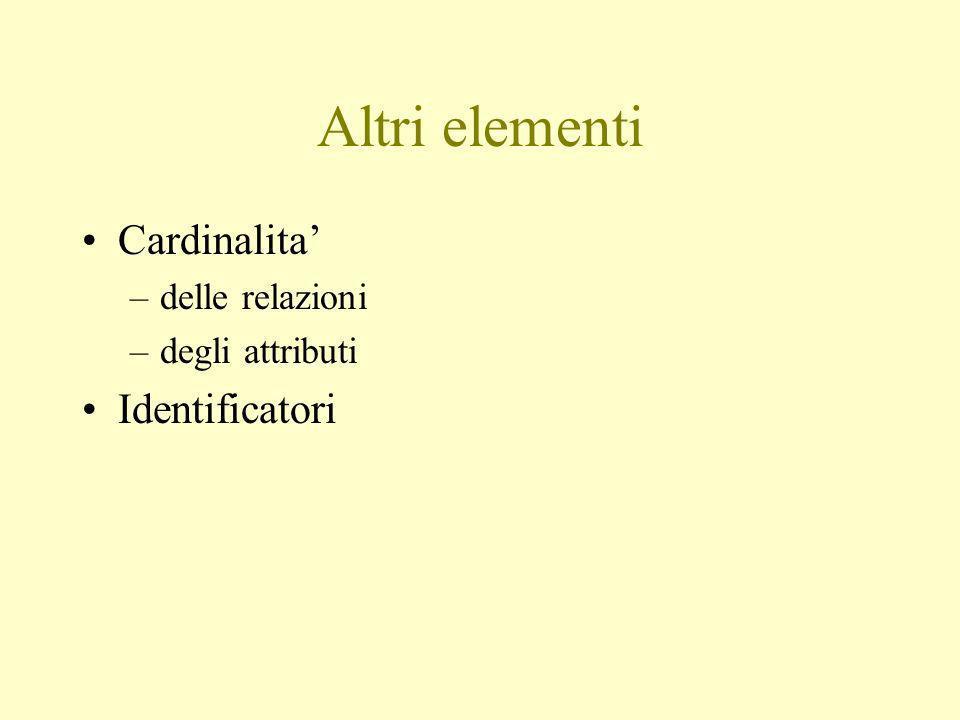 Altri elementi Cardinalita –delle relazioni –degli attributi Identificatori