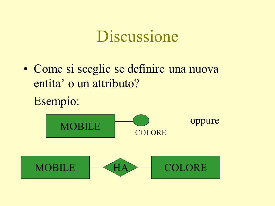 Discussione Come si sceglie se definire una nuova entita o un attributo.