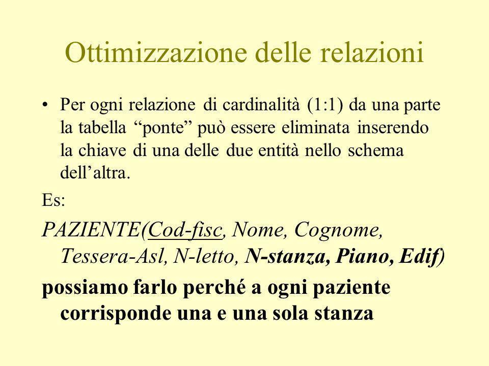 Ottimizzazione delle relazioni Per ogni relazione di cardinalità (1:1) da una parte la tabella ponte può essere eliminata inserendo la chiave di una delle due entità nello schema dellaltra.