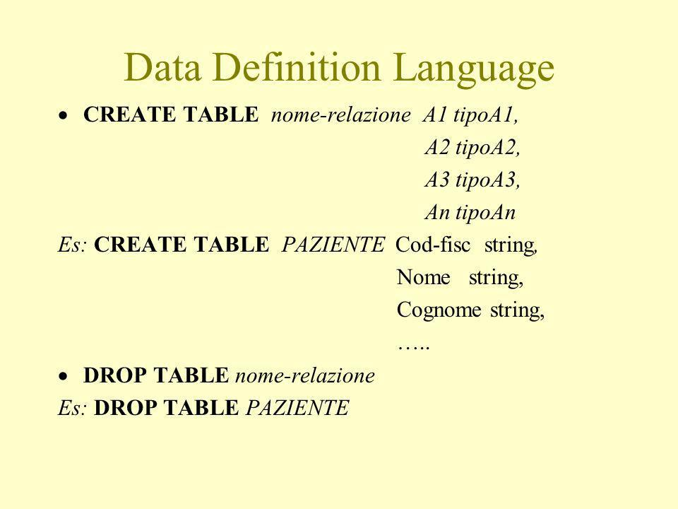 Data Definition Language CREATE TABLE nome-relazione A1 tipoA1, A2 tipoA2, A3 tipoA3, An tipoAn Es: CREATE TABLE PAZIENTE Cod-fisc string, Nome string, Cognome string, …..