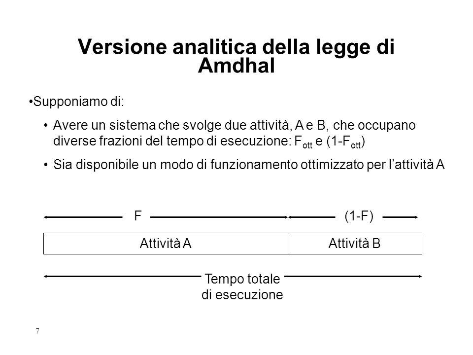 7 Versione analitica della legge di Amdhal Attività AAttività B Tempo totale di esecuzione F(1-F) Supponiamo di: Avere un sistema che svolge due attività, A e B, che occupano diverse frazioni del tempo di esecuzione: F ott e (1-F ott ) Sia disponibile un modo di funzionamento ottimizzato per lattività A